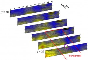 Geophysik Windkraftanlage Windenergieanlage Electrical Imaging