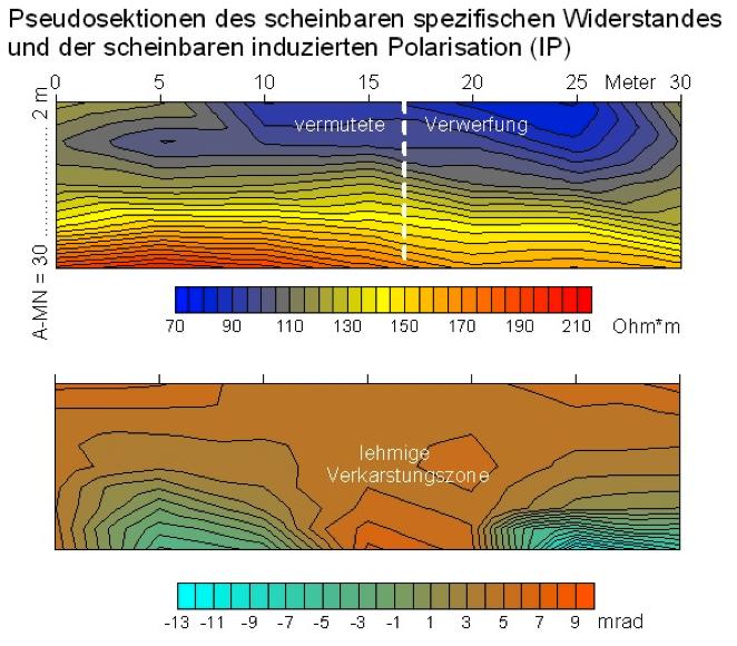Windkraftanlagen Baugrund Karst Subrosion Geophysik Tomographie