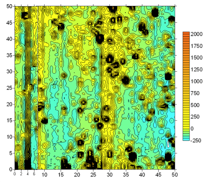 Archäologie Geophysik Impuls-Elektromagnetik Ebinger UPEX