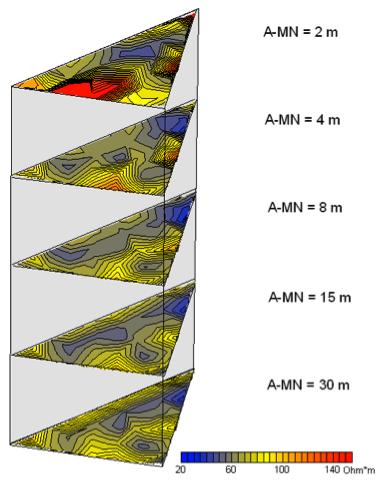 Deponie Baugrund für Neubau Bodenradar und Geoelektrik