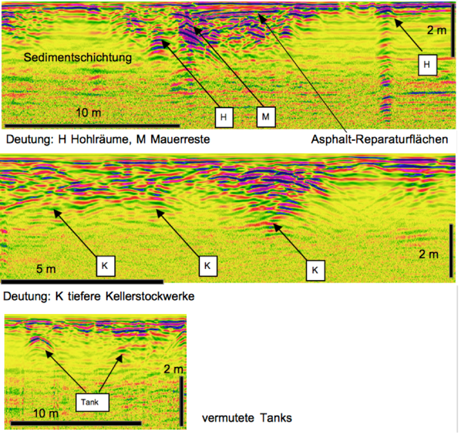 Bodenradar Georadar Baugrund alte Kellereien Radargramme