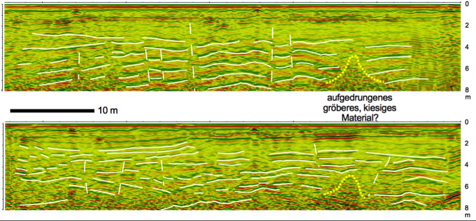 Bodenradar Georadar Erdfälle Neubaugebiet Radargramme