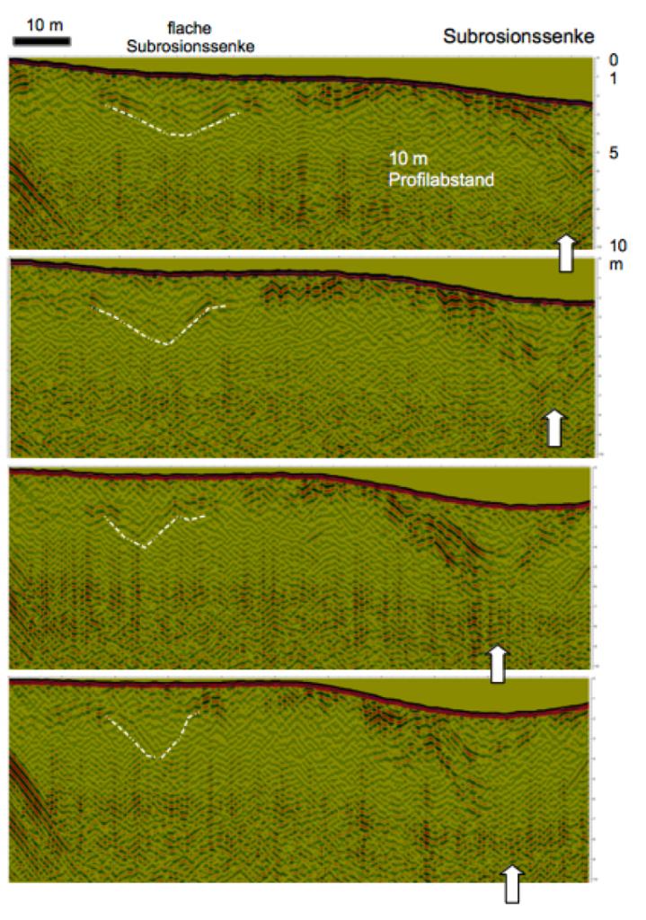 Bodenradar Subrosion Geländeeinbrüche