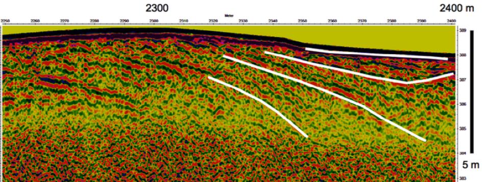 Georadar Bodenradar Kanaldamm Sicherheit Überprüfung Radargramm