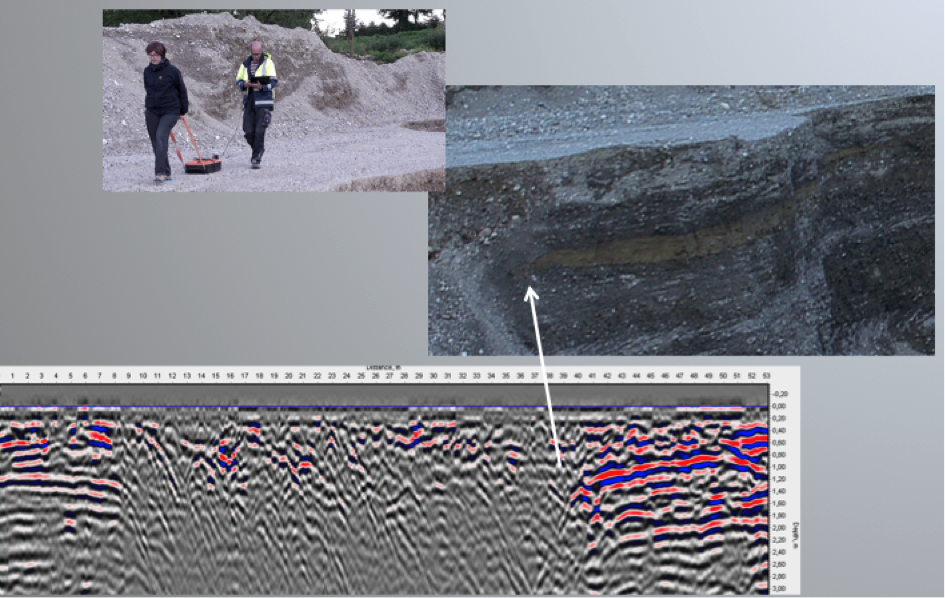 Bodenradar Georadar Wissenschaft Geologie Quartärgeologie