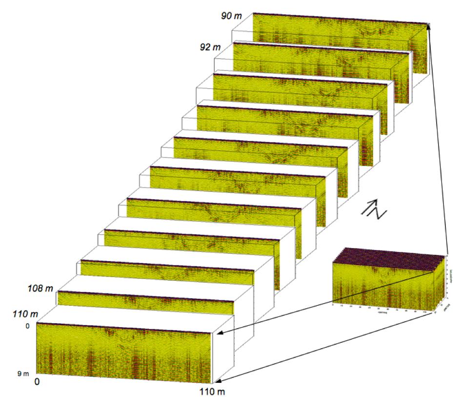 Bodenradar Subrosion Radar-Tomographie