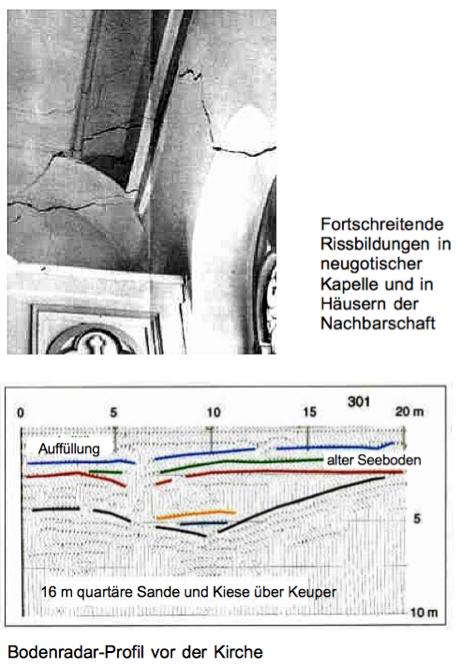Georadar Bodenradar Gebäudeschäden Salinar-Laugung