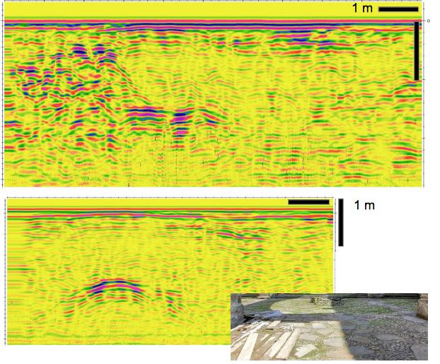 Bodenradar Georadar KIrchenboden Radargramme Strukturen Hohlräume
