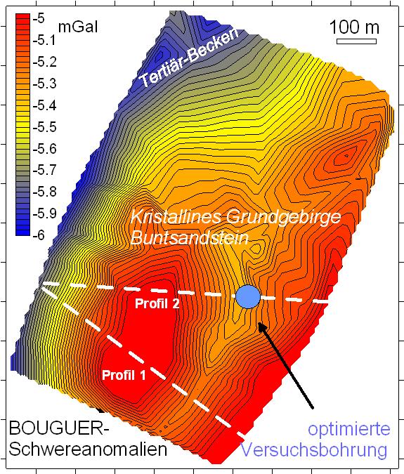 Gravimetrie Trinkwasser Grundwasser Optimierung Brunnenbohrung