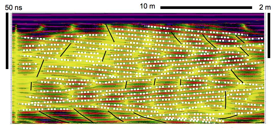 Bodenradar hochaufgelöste Schrägschichtung   Kreuzschichtung Pseudotektonik